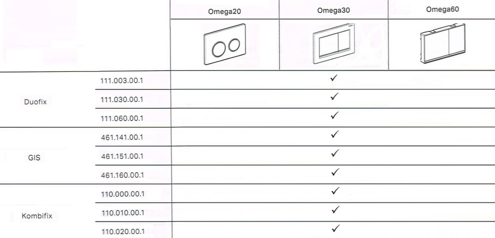 omega-przyciski0pn8vRk6wFNAO